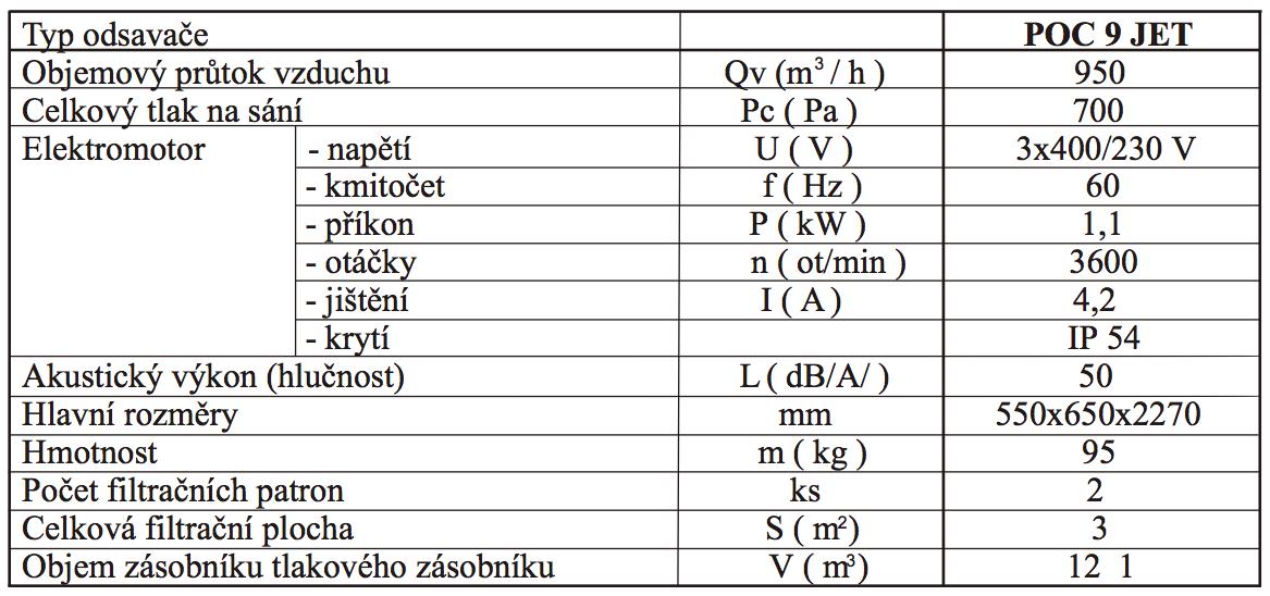 tabulka-1technickeudajeodsavace-poc9jet