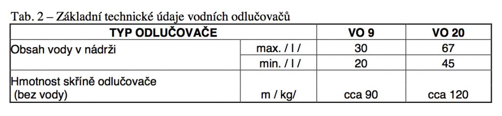 zakladni-technicke-udaje-viz-tab-2