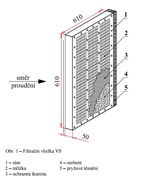 filtracni-vlozka-vs
