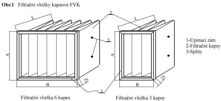 kapsove-filtracni-vlozky-fvk