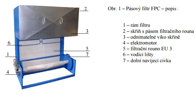 pasovy-filtr-fpc