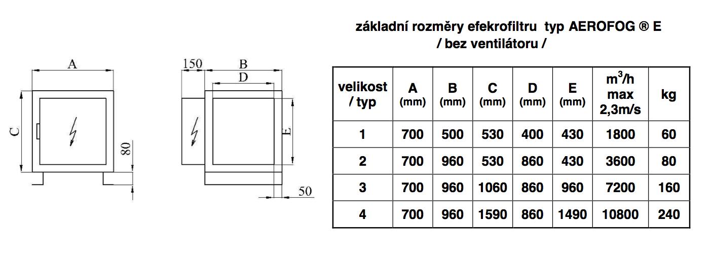 ucinnost-elektrofiltru