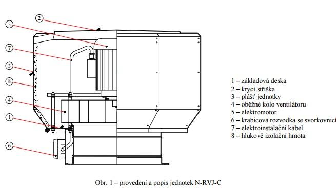 vetraci-jednotka-n-rvj-c10